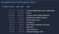 steamPlayerStats.20180814_1201.PNG